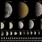 В Солнечной системе может появиться более 100 планет
