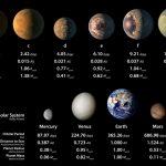 Учёные NASA обнаружили три пригодные для жизни планеты