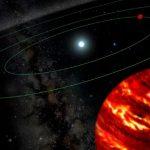 Представлено видео движения четырёх планет системы HR 8799