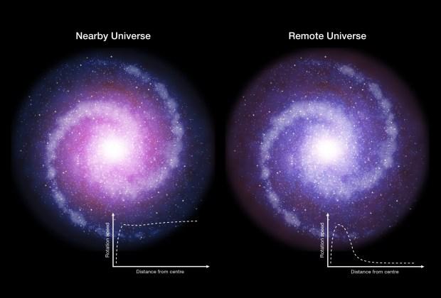 Галактики диски
