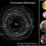 Астрономы обнаружили два новых спутника у Юпитера