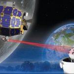 Луна станет полигоном для испытания 1-го в мире терминала лазерной космической связи