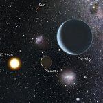 Астрономы обнаружили две суперземли