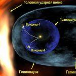 Вояджер-2, возможно, приближается к межзвёздному пространству!